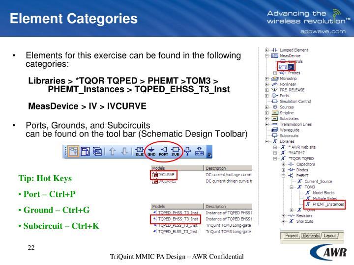 Element Categories