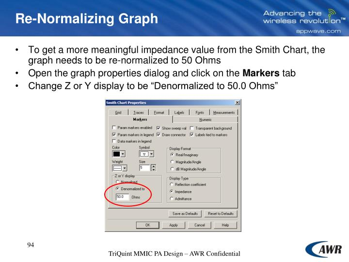 Re-Normalizing Graph