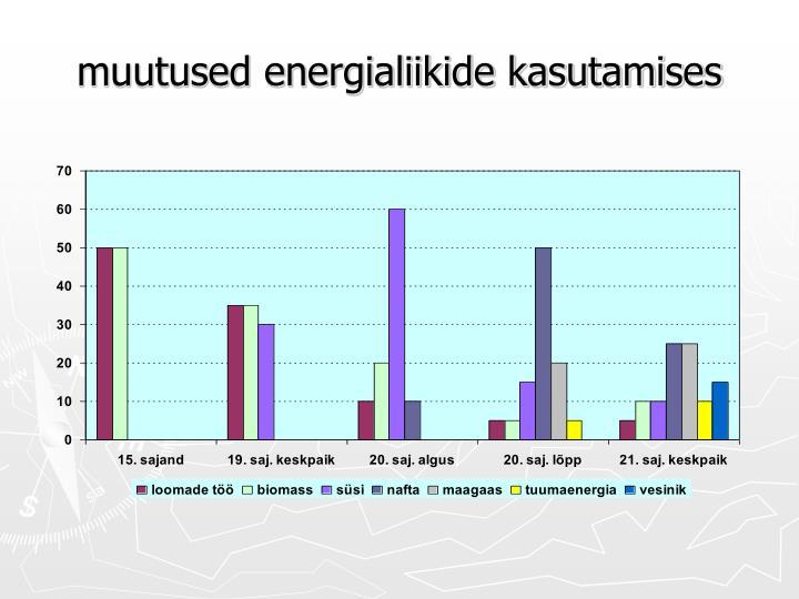 muutused energialiikide kasutamises