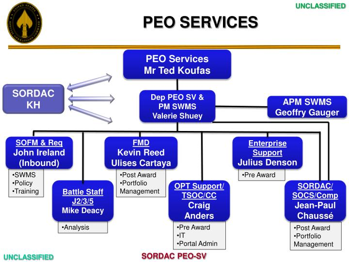 peo services n.