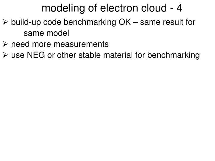 modeling of electron cloud - 4