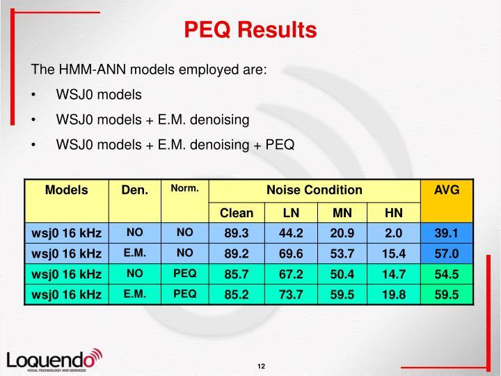 PEQ Results