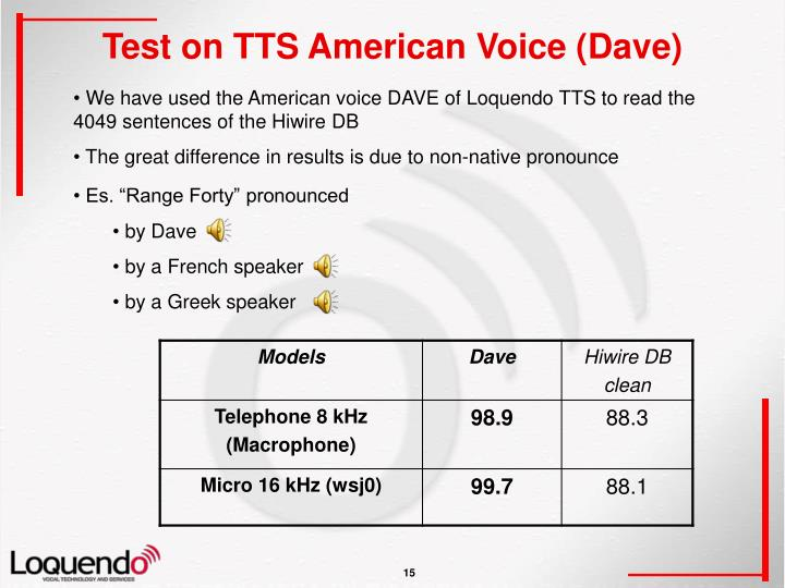 Test on TTS American Voice (Dave)