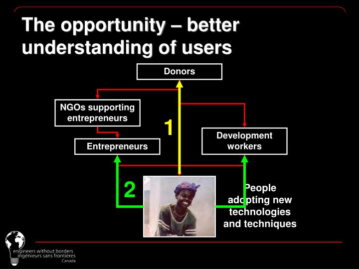 The opportunity – better understanding of users