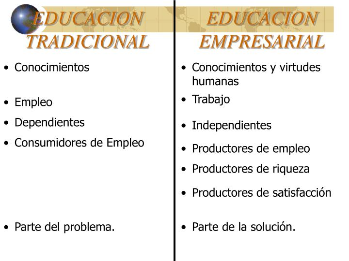 EDUCACION TRADICIONAL