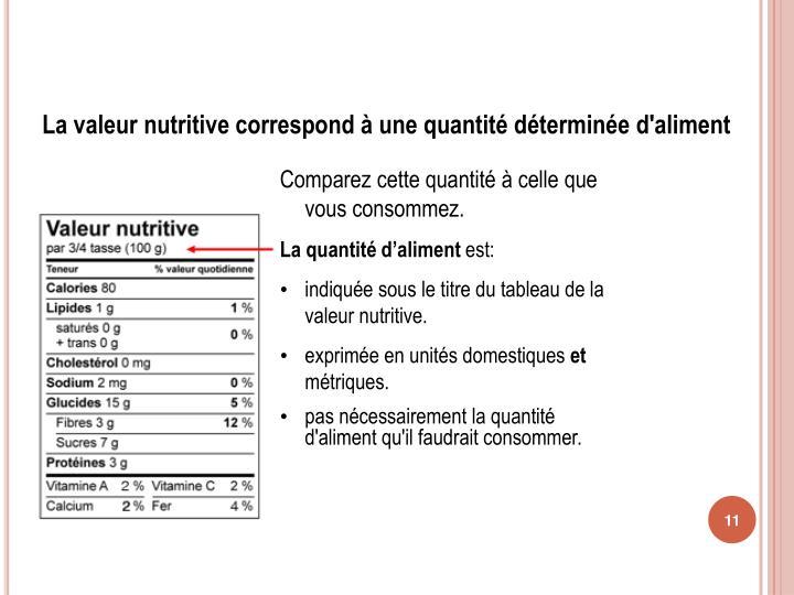 La valeur nutritive correspond à une quantité déterminée d'aliment