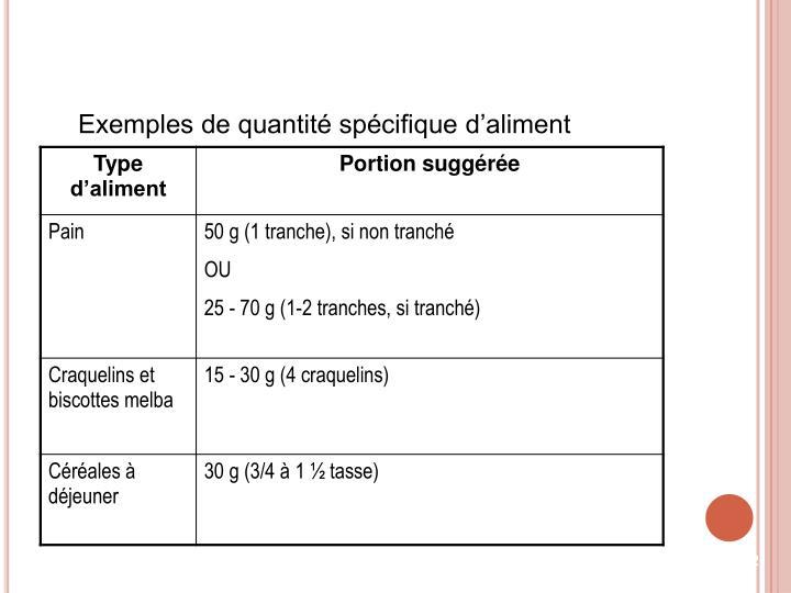 Exemples de quantité spécifique d'aliment