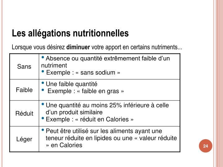 Les allégations nutritionnelles