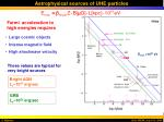 astrophysical sources of uhe particles