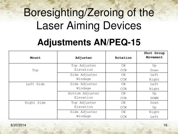 Ppt Coach The Use Of Laser Aiming Devices Powerpoint Presentation
