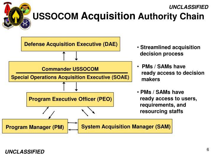 Defense Acquisition Executive (DAE)
