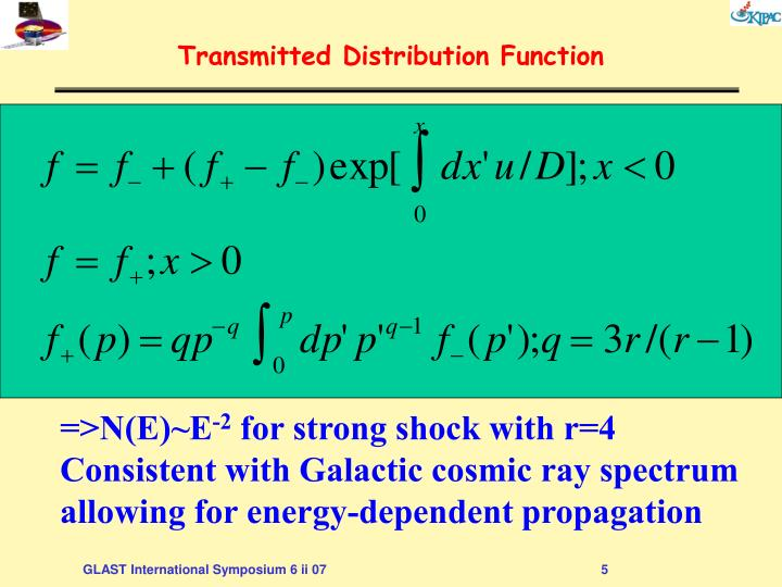 Transmitted Distribution Function