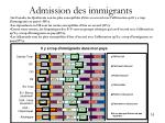 admission des immigrants