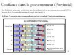 confiance dans le gouvernement provincial