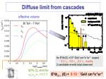diffuse limit from cascades