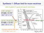 synthesis 1 diffuse limit for muon neutrinos