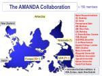 the amanda collaboration