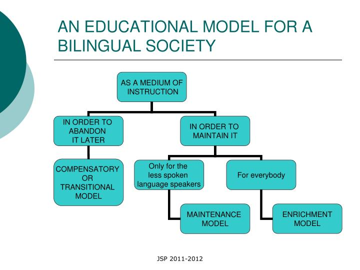 AN EDUCATIONAL MODEL FOR A BILINGUAL SOCIETY