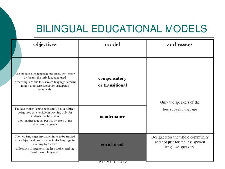 BILINGUAL EDUCATIONAL MODELS