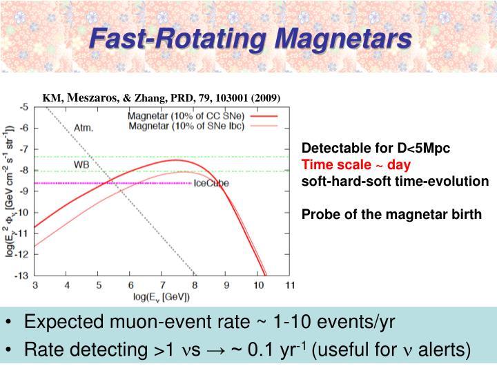Fast-Rotating Magnetars
