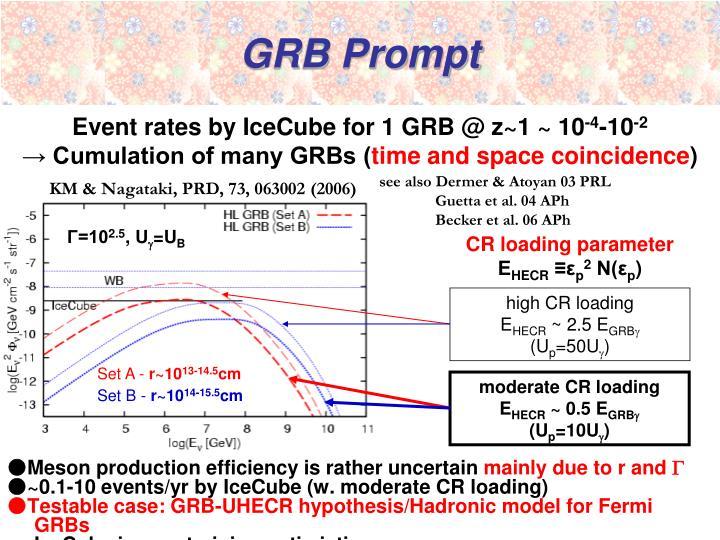 GRB Prompt