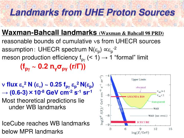 Landmarks from UHE Proton Sources