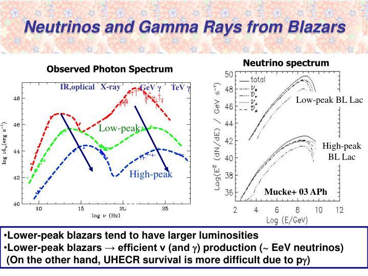 Neutrinos and Gamma Rays from Blazars