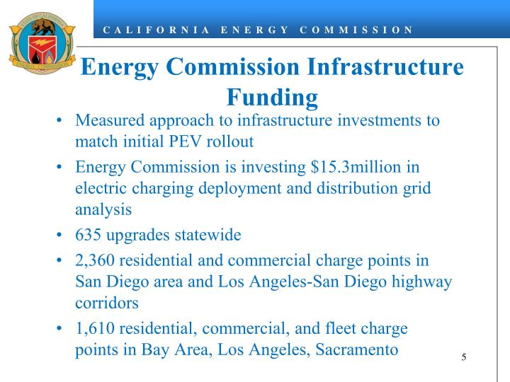Energy Commission Infrastructure Funding