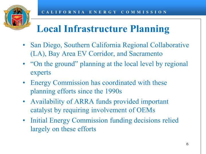 Local Infrastructure Planning