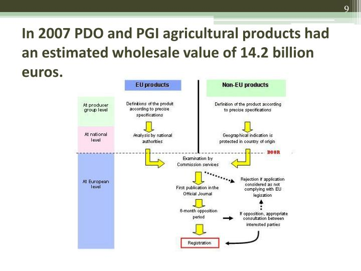 In 2007 PDO and PGI agricultural products had an estimated wholesale value of 14.2 billion
