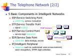 the telephone network 2 2