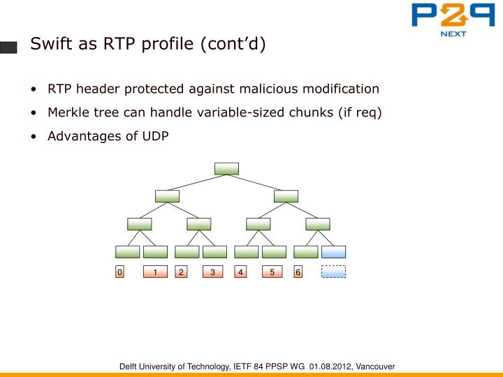 Delft University of Technology, IETF 84 PPSP WG  01.08.2012, Vancouver