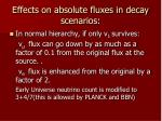 effects on absolute fluxes in decay scenarios