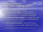 models of reflection kolb s 1984 learning cycle
