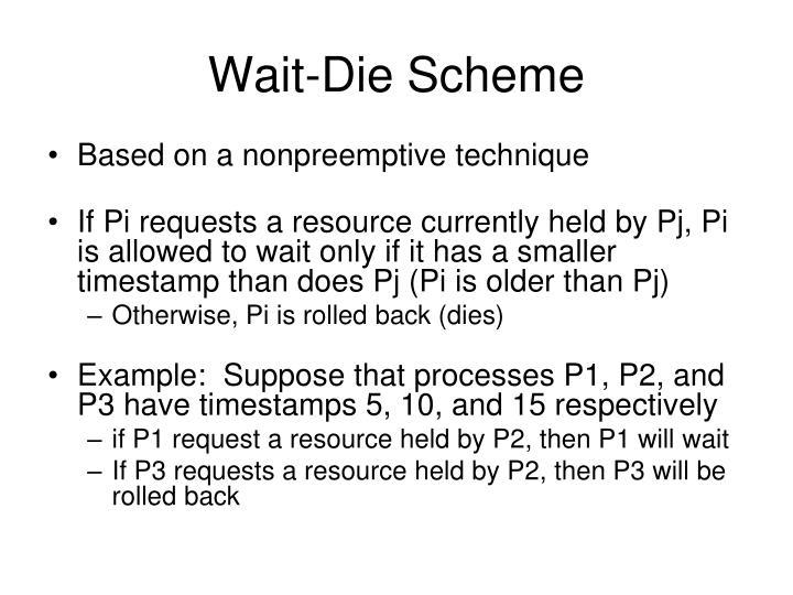 Wait-Die Scheme