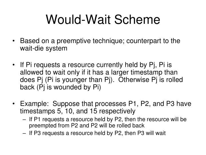 Would-Wait Scheme