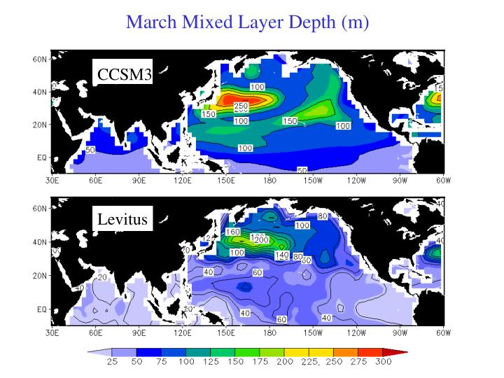 March Mixed Layer Depth (m)