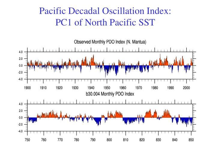 Pacific Decadal Oscillation Index: