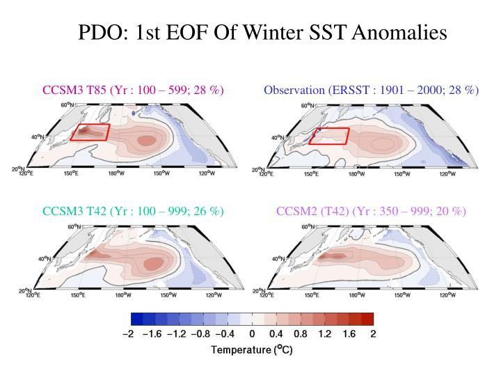 PDO: 1st EOF Of Winter SST Anomalies