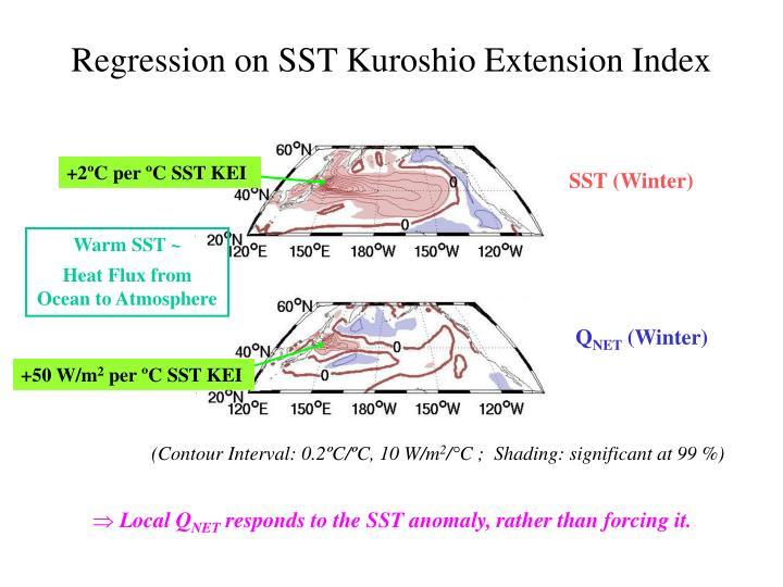 Regression on SST Kuroshio Extension Index