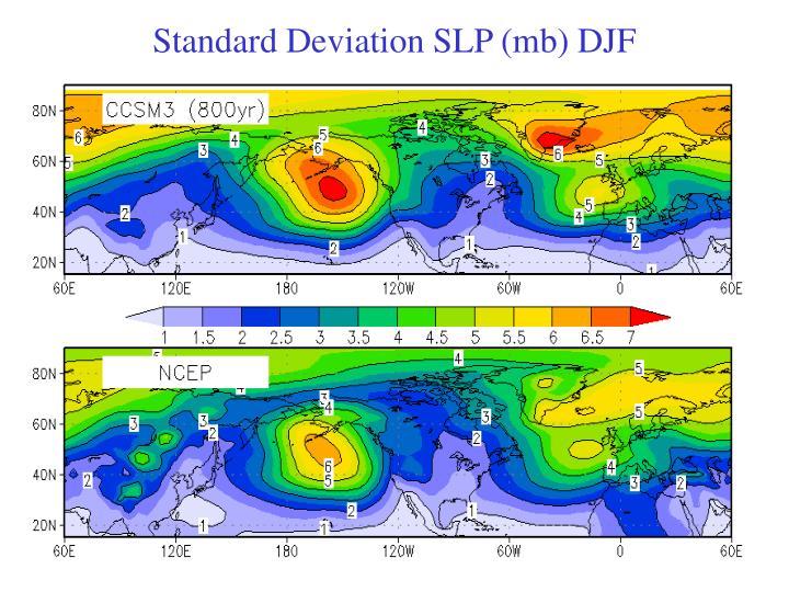 Standard Deviation SLP (mb) DJF