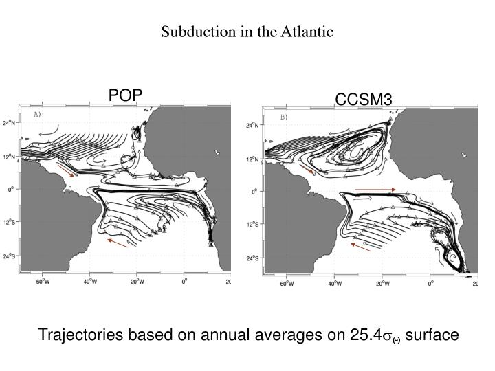 Subduction in the Atlantic