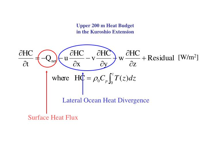 Lateral Ocean Heat Divergence
