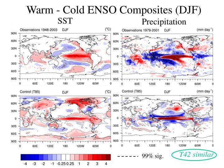 Warm - Cold ENSO Composites (DJF)