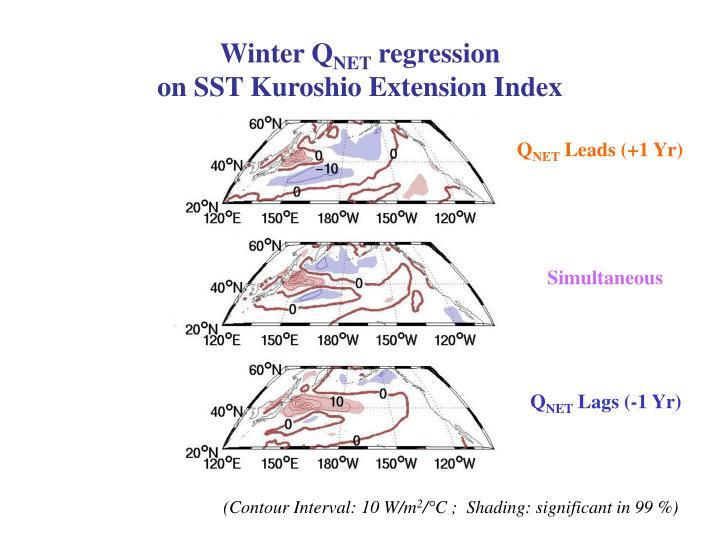 Winter Q