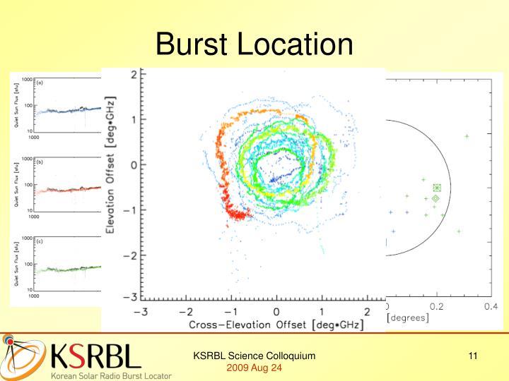 Burst Location