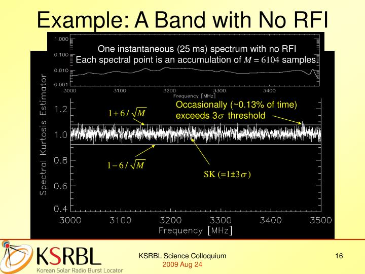 One instantaneous (25 ms) spectrum with no RFI