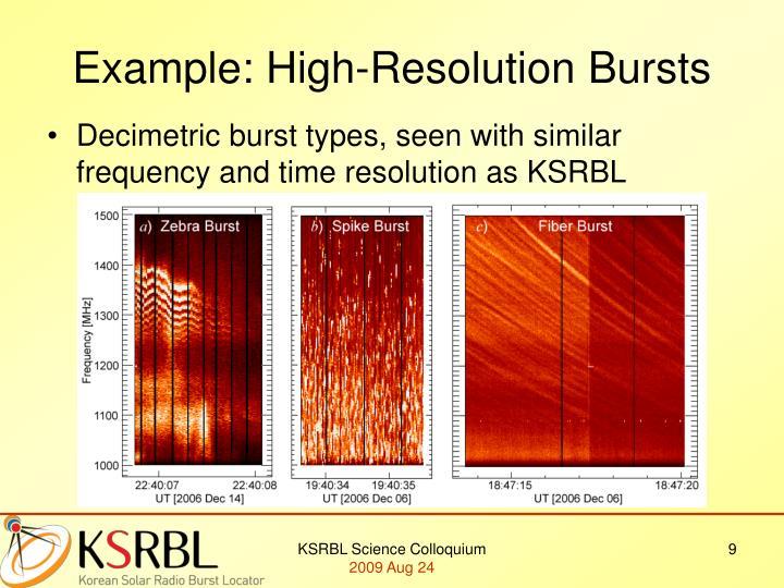 Example: High-Resolution Bursts
