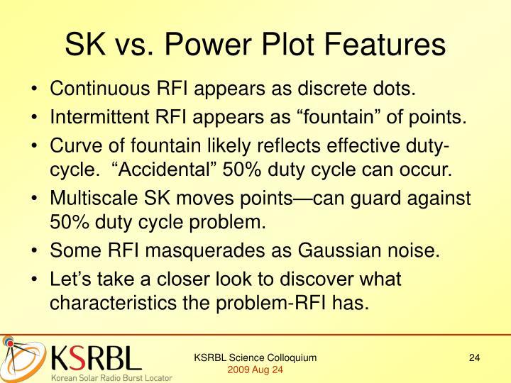 SK vs. Power Plot Features