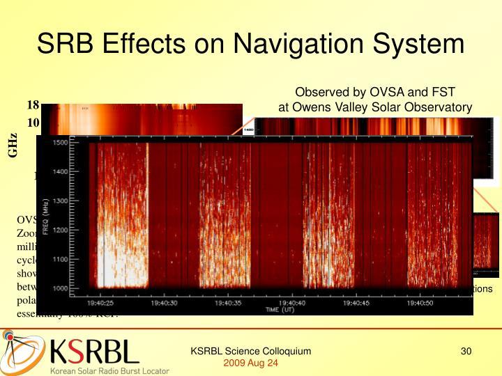 SRB Effects on Navigation System